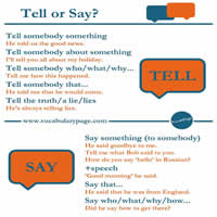 Differences Between TELL and SAY-200