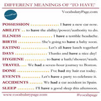 Different meanings of TO HAVE-200
