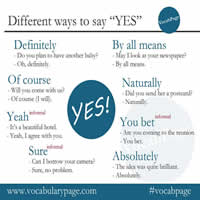 Different ways to say YES-00