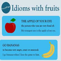 Idioms with Fruits-200
