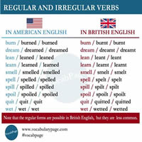 Regular and Irregular Verbs-200