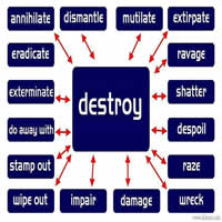 Synonym Words - DESTROY-200