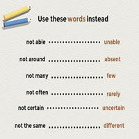 Use these words instead-200