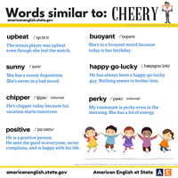 Words similar to CHEERY-200