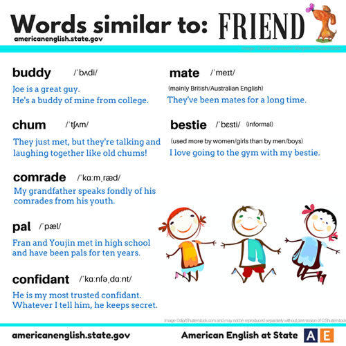 Words similar to FRIEND