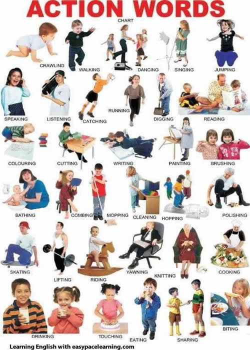 action words in english