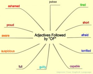 adjectives-followed-by-of