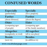commonly confused words-200