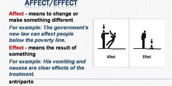 AFFECT VS EFFECT  Commonly Misused Words