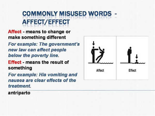 Affect Vs Effect Commonly Misused Words Vocabulary Home