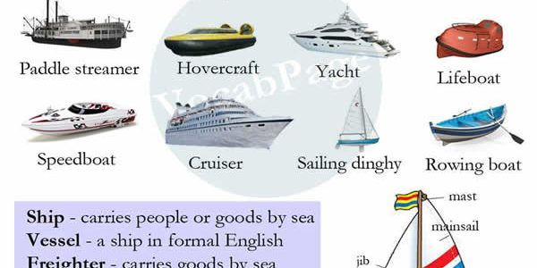 Boats Vocabulary in English
