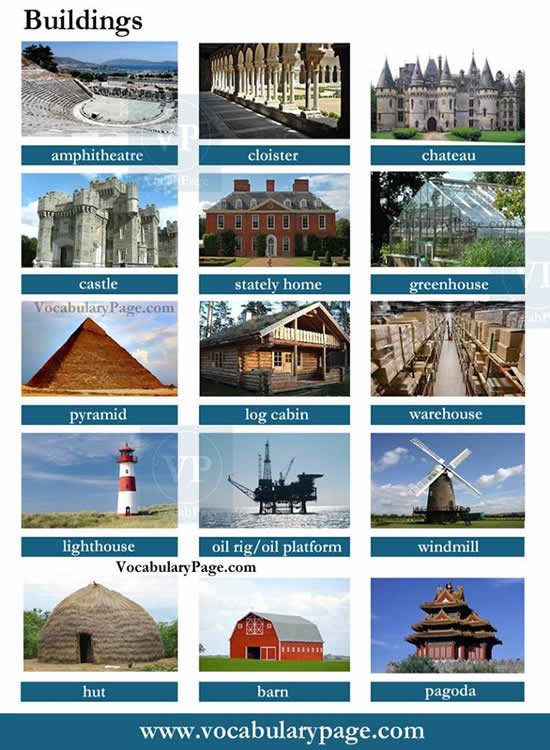 Different Types Of Buildings : Buildings vocabulary in english home