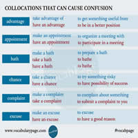 Collocations That Can Cause Confusion-200