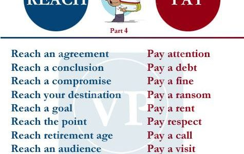 Collocations with Reach and Pay