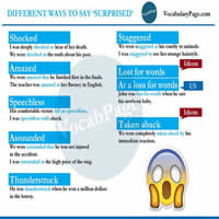 Different Ways to Say SURPRISED-200
