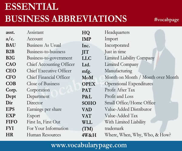 Essential Business Abbreviations