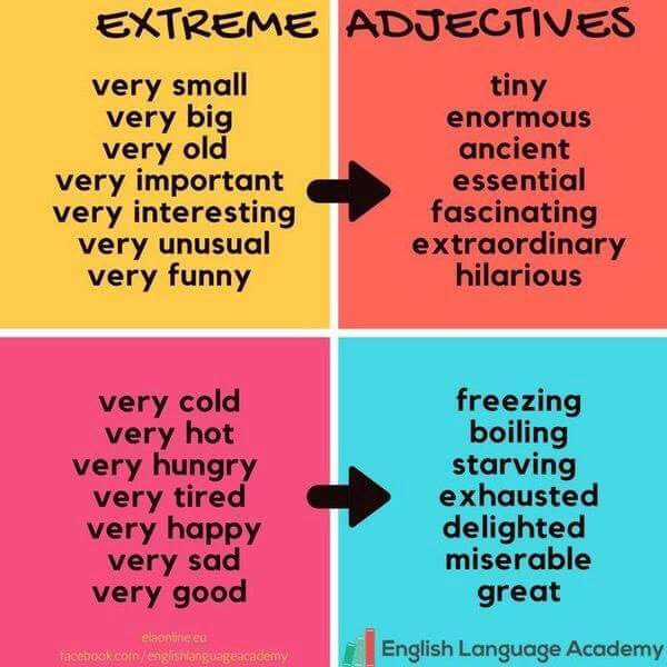 Extreme Adjectives Vocabulary Home