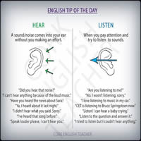 Hear vs Listen - Using and Differences-200