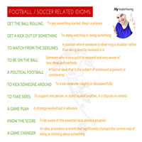 Idioms about soccer football-200