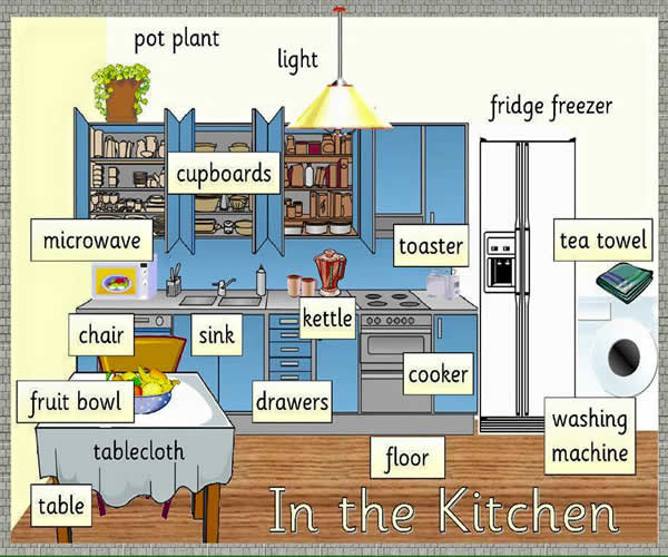 Names For Different Rooms In A House