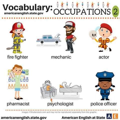 Occupation Vocabulary In English Vocabulary Home