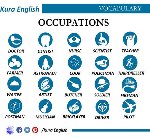 occupations-in-english