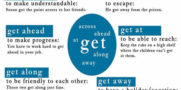 phrasal-verbs-with-get