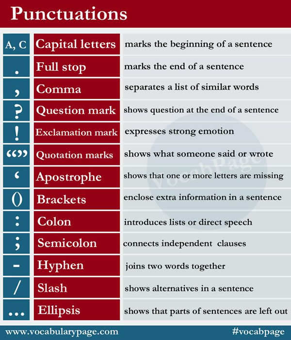 punctuations-detailed-expression-and-examples