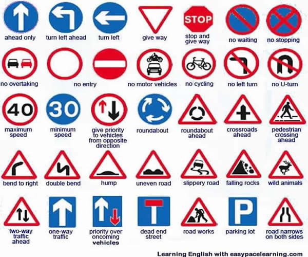 Road Sign Vocabulary in English