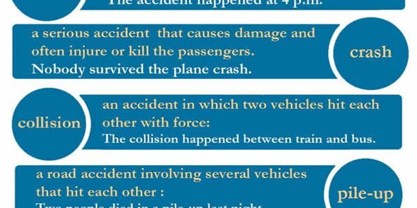 synonym-words-accident-crash-collision-pile-up-fender-bender