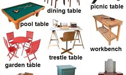 tables-english-vocabulary