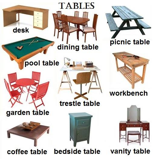 Tables English Vocabulary Vocabulary Home