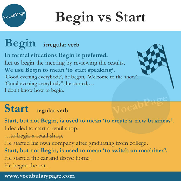 ابدا وابدا Using-BEGIN-and-START.jpg