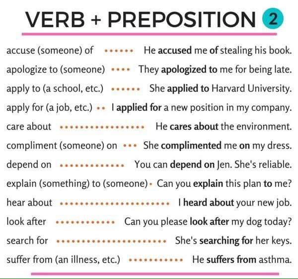 Verb + Preposition Detailed List and Examples – Vocabulary Home