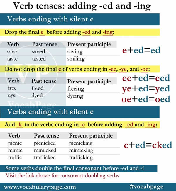 verb tenses adding  ed and  ing vocabulary home