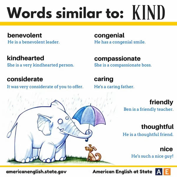Words similar to kind vocabulary home for Synonyme simuler