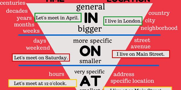 prepositions-in-on-at