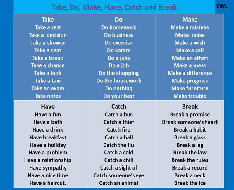 Collocations With Take Do Make Have Catch And Break
