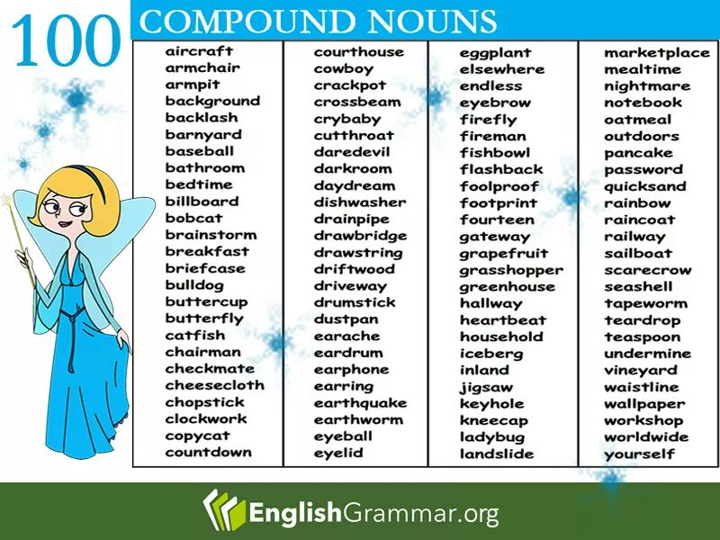 pound Noun List on commonly used conjunctions