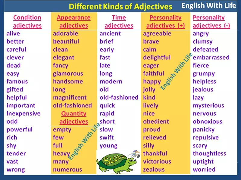 different-kinds-of-adjectives