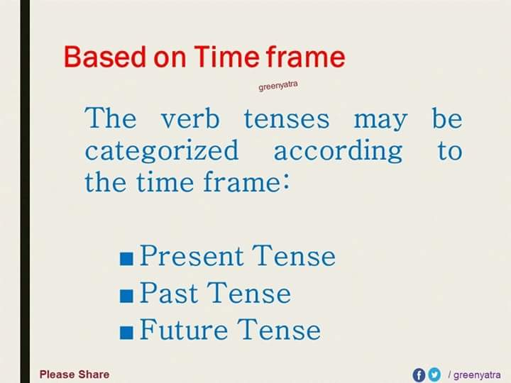 english-grammar-tenses-detailed-expression-4