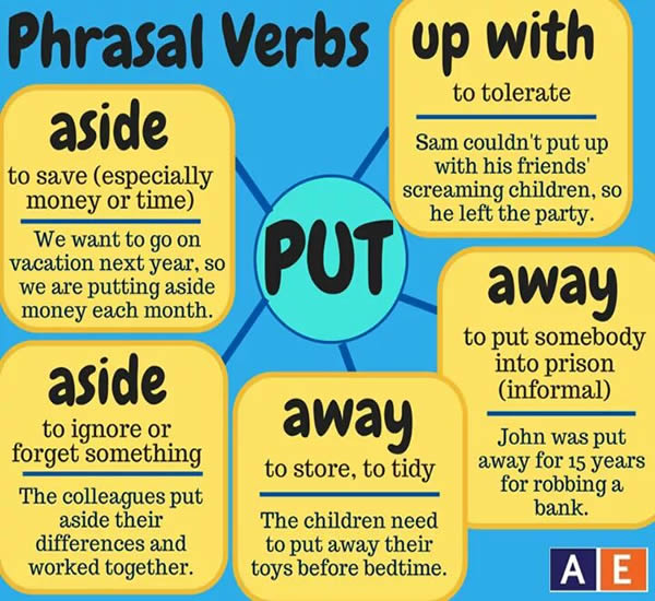 phrasal-verbs-with-put