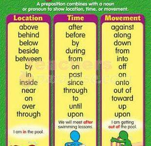 prepositions-of-location-time-movement