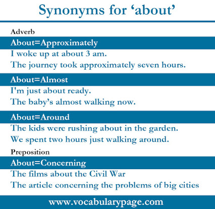 synonyms-for-about