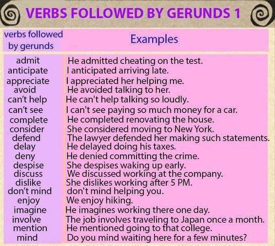 Verbs Followed By Gerunds Vocabulary Home