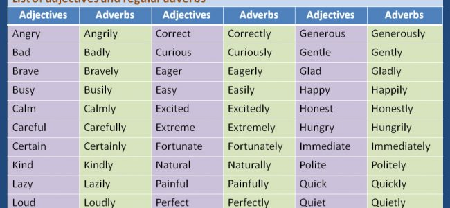 adjectives-and-regular-adverbs