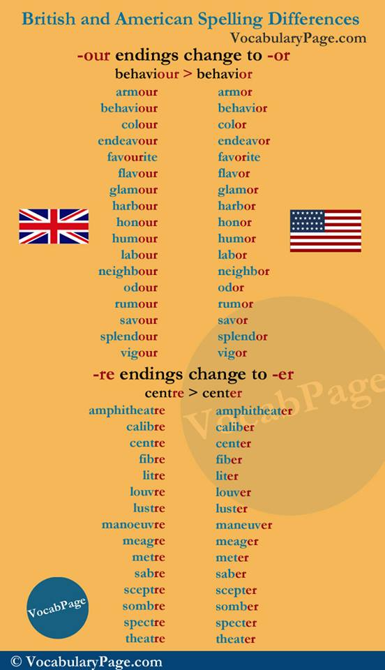 british and american spelling differences
