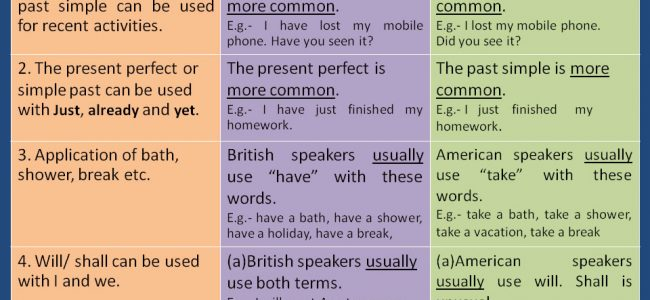 important-grammatical-differences-between-british-and-american-english