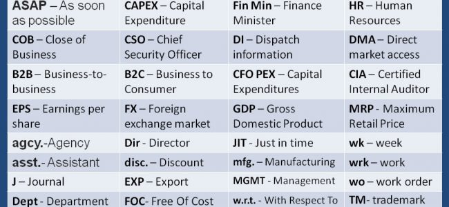list-of-business-and-finance-abbreviations