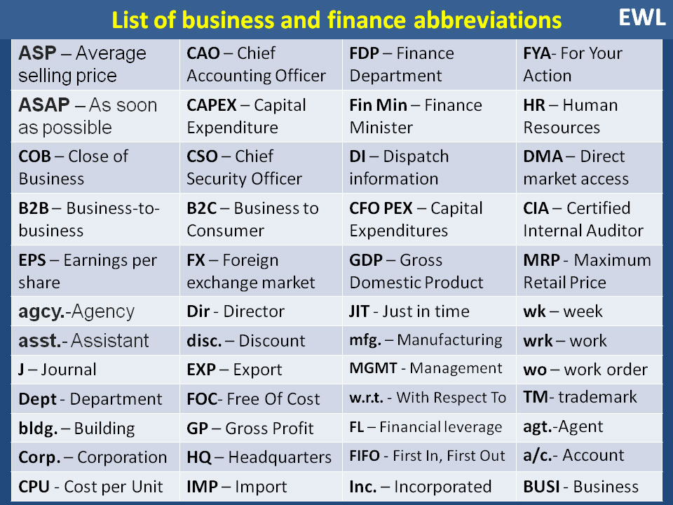 abbreviations list by fakenewspaperscom list of business